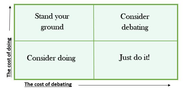 do debate